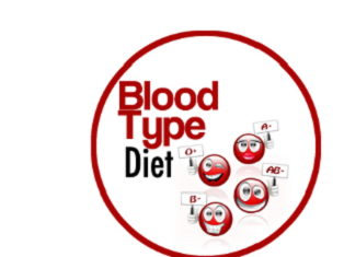 EAT RIGHT FOR YOUR BLOOD TYPE DIET DEBUNKED | MUNCHWIZE DIETITIANS CAPE TOWN